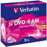 DVD-RAM 4.7GB 3x Jewel Case 5 buc
